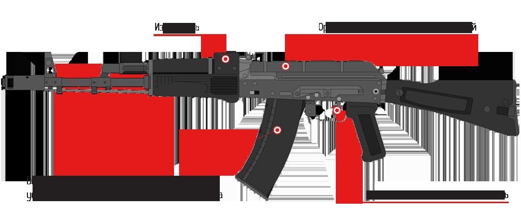 устройство фаертаг оружия