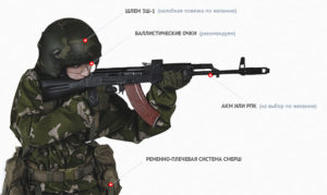 Комплект оборудования и снаряжения для игры Фаертаг